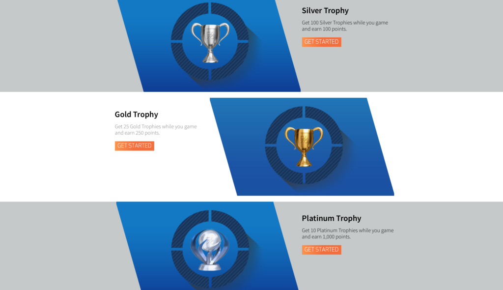 A screenshot of the point rubric for PlayStation Trophies